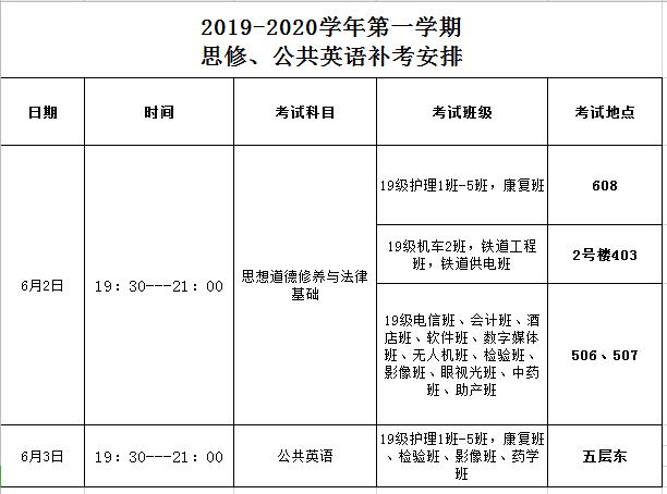 2019-2020学年第一学期补考安排